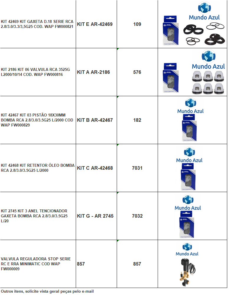 KIT 42469 KIT GAXETA D.18 SERIE RCA 2.8/3.0/3.3/3,5G25 WAP FW000821 WAP L 2000/10 COD.109 - Mundo Azul
