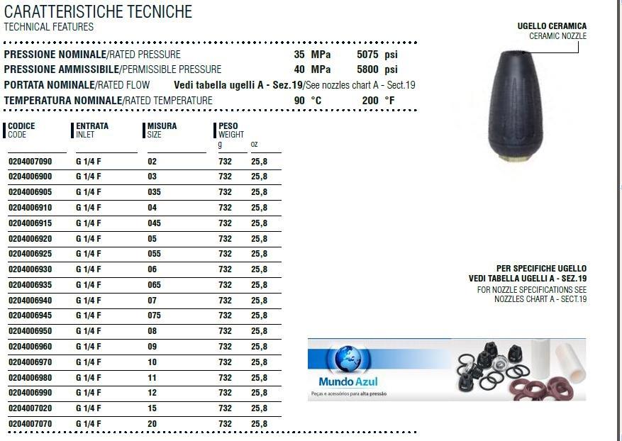 BICO ROTATIVO ROTOJET 400 G1/4F 5800 LIBRAS (ABERTURA 04 (1,20mm)) - Mundo Azul
