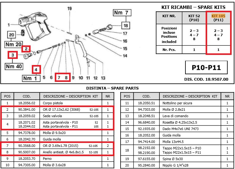 KIT-105 KIT REPARO DA PISTOLA GONG SX 117/230/P10 - Mundo Azul