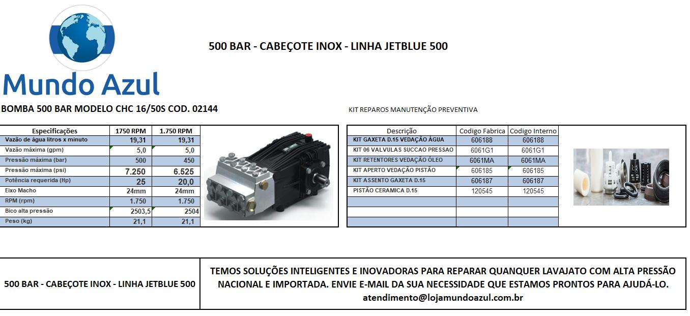 BOMBA ALTA PRESSÃO TRIPLEX CHC1650 500 BAR! 16 LITROS! 1450 RPM! 19 LITROS ! 1750 RPM EIXO 24mm - Mundo Azul