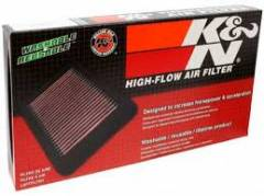 Filtro de Ar Esportivo K&N Inbox VW UP! 1.0 TSi