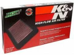 Filtro de Ar Esportivo K&N Inbox Fiat Punto 1.8