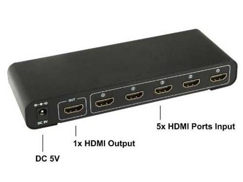 Switch HDMI 5 x 1 c/ controle remoto