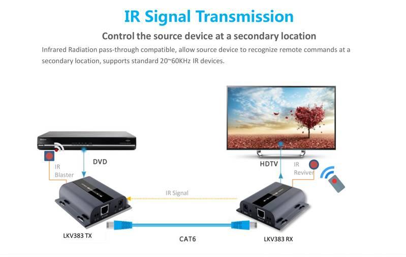 Extensor Hdmi até 60 metros via cabo rede Cat6 com sensor IR - LKV372A  - Ilha Suportes