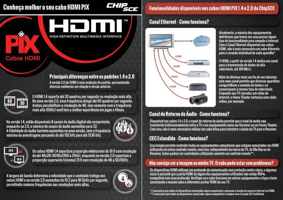 Cabo HDMI 3mt 2.0/3D/4K 19 pinos 18Gbit/s - PIX - Ilha Suportes