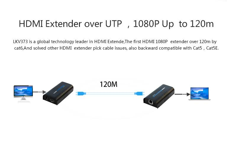 Extensor HDMI até 120m via IP Cat6 (Kit Transmissor + Receptor) - Ilha Suportes