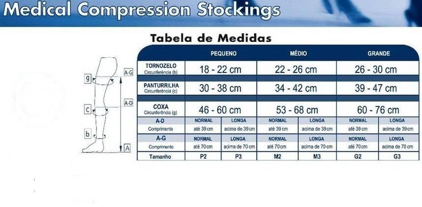 Meia De Compressão 3/4 Sigvaris Basic 30-40mmHg - Orto Curitiba