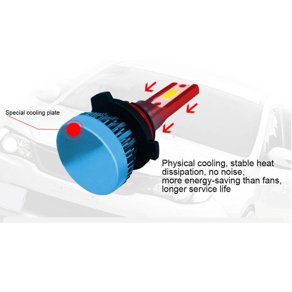 KIT LAMPADA H7 LED 6000K Farol Ducato Linea Stilo PAR - Sul Acessorios