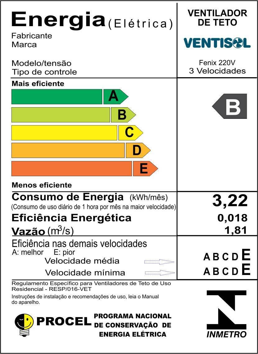 Ventilador De Teto Fenix Branco Para 2 Lâmpadas Ventisol Com - LCGELETRO