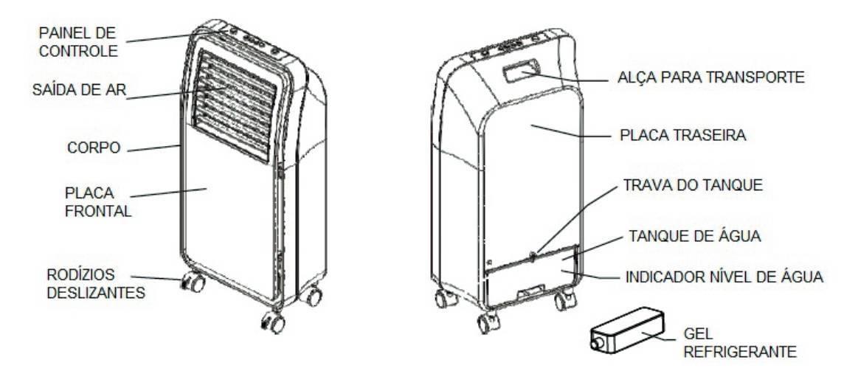 Climatizador Slim Portátil CLE 65w Residencial Ventisol - LCGELETRO