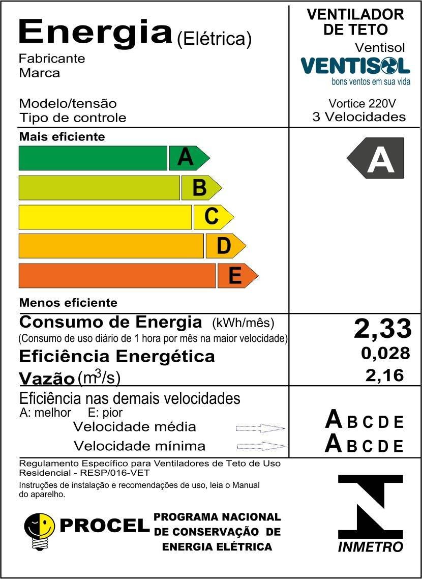 Ventilador de Teto VÓRTICE LED 20W Com Controle Remoto - LCGELETRO