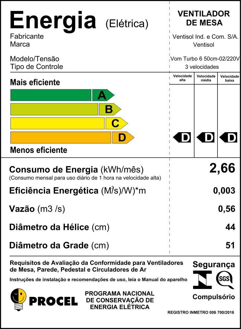 Ventilador Oscilante Mesa Turbo 50cm 6 Pás Ventisol - LCGELETRO