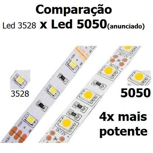 Fita Super Led 5mt Rgb 5050 Colorida Prova D' Agua + Control - LCGELETRO