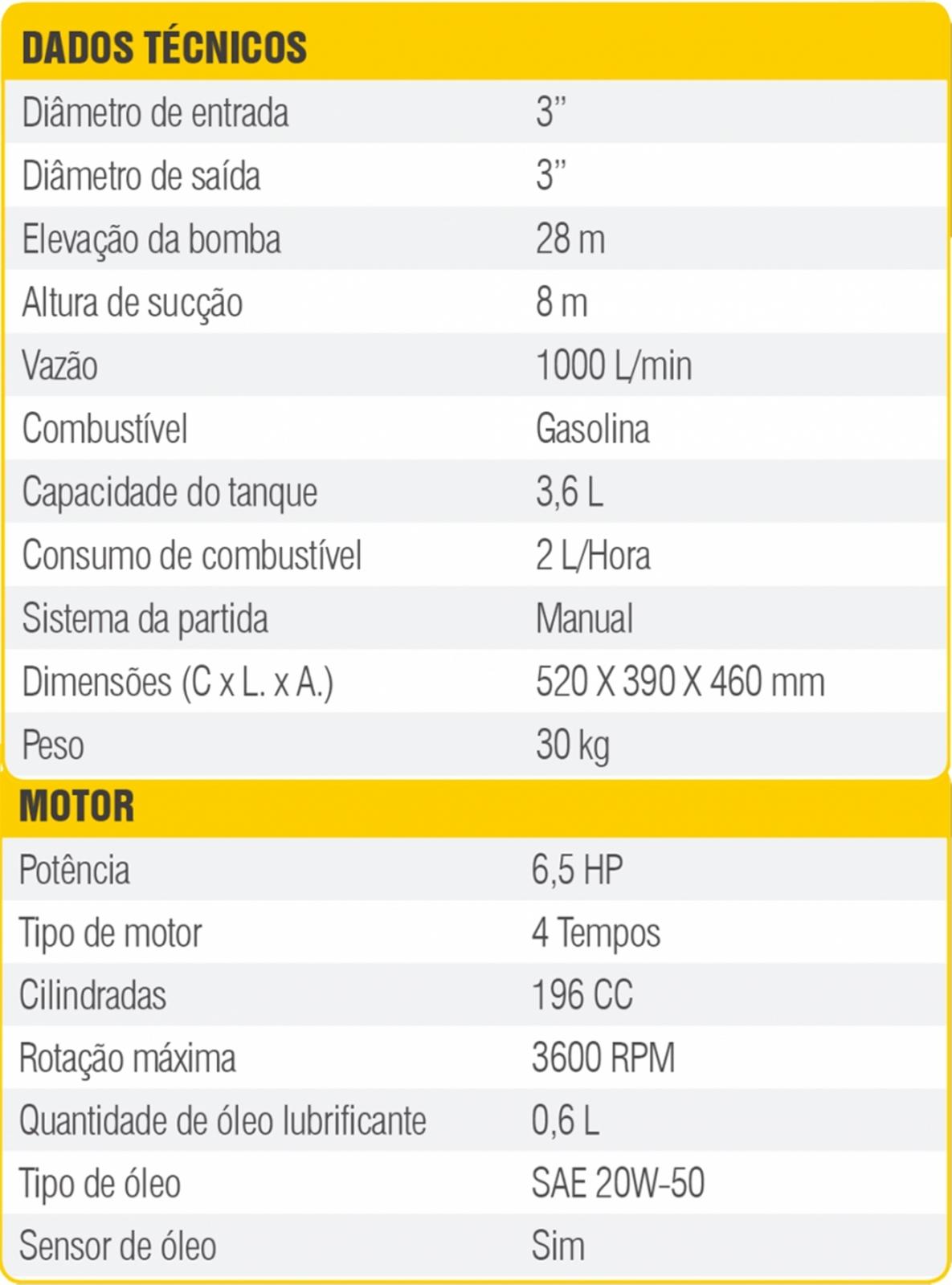 Motobomba Auto Escorvante a Gasolina Matsuyama 374750 Ba1 - Ferramentas MEP