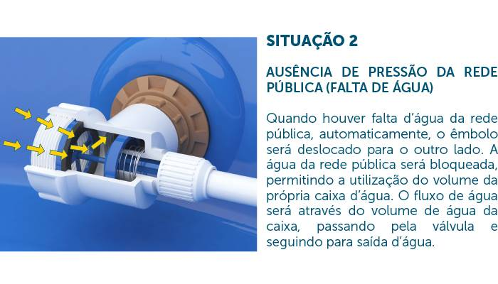 Válvula Alternadora de Pressão para Caixa D'água  - Casa Sul Materiais e Acabamento
