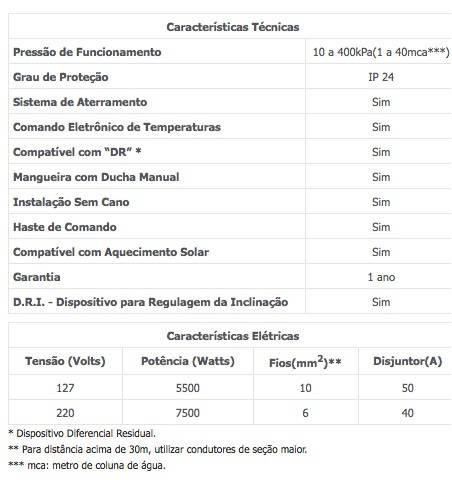 Ducha TopJet Eletrônica Lorenzetti 127v 5500w - Casa Sul Materiais e Acabamento