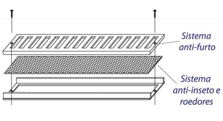 Grelha para Jardim com Tela Alumínio Polido 15x50.cm - Casa Sul Materiais e Acabamento