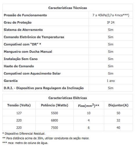 Ducha TopJet Turbo Eletrônica Lorenzetti 220v 7500w - Casa Sul Materiais e Acabamento