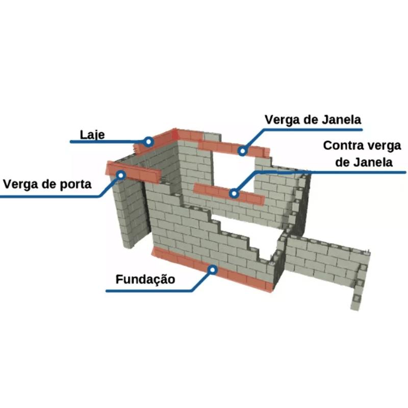 Grampo 2,5CM X 09CM G01 40 PÇS - Eco Grampo - MATERGI MATERIAIS DE CONSTRUÇÃO