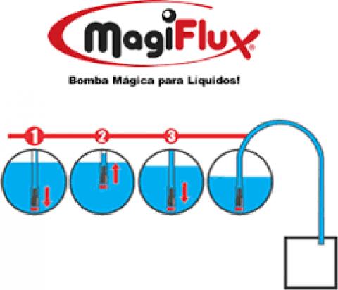 Mangueira para Transferência de Líquidos 1,6m 9009-B Lupus - CASA DO FRENTISTA