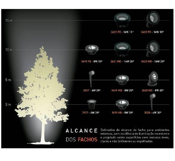 Embutido de Piso LED 8W 30o 650 lm 2700K Bivolt - 3639-AB-S - Luz Aqui