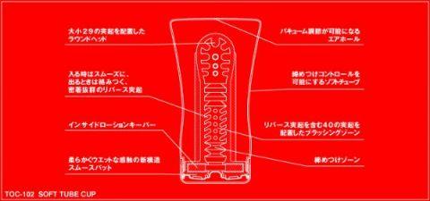 Masturbador Tenga Soft Tube Cup U.S. - simula posição sentado ela por cima, vaginal - SEX SHOP CURITIBA